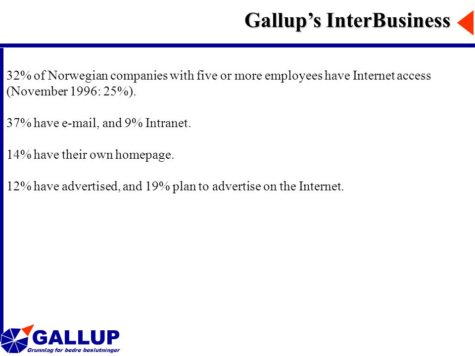 GALLUP Grunnlag for bedre beslutninger Gallup's InterBusiness 32% of Norwegian companies with five or more employees have Internet access (November 1996: 25%).