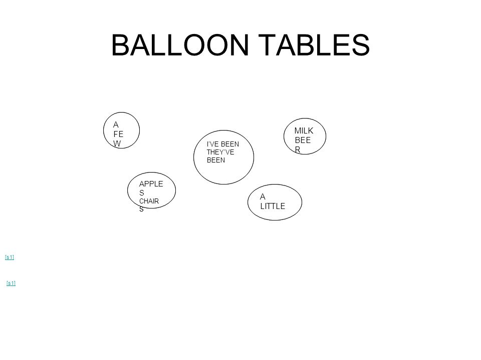 BALLOON TABLES A FE W I'VE BEEN THEY'VE BEEN MILK BEE R APPLE S CHAIR S A LITTLE [s1] A FE W I'VE BEEN THEY'VE BEEN MILK BEE R APPLE S CHAIR S A LITTLE