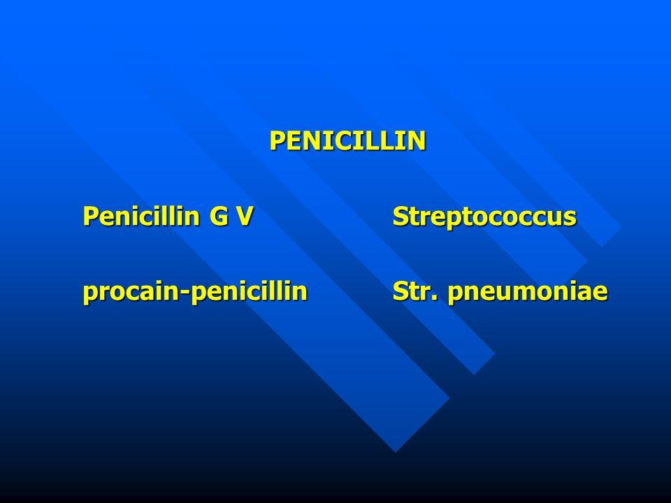 PENICILLIN Penicillin G VStreptococcus procain-penicillinStr. pneumoniae