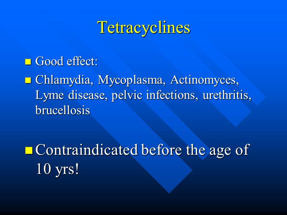 Tetracyclines Good effect: Good effect: Chlamydia, Mycoplasma, Actinomyces, Lyme disease, pelvic infections, urethritis, brucellosis Chlamydia, Mycopl