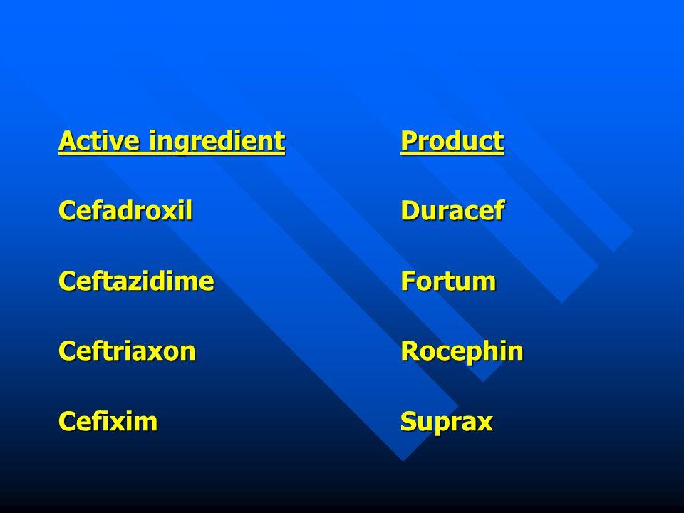 Active ingredientProduct CefadroxilDuracef CeftazidimeFortum CeftriaxonRocephin CefiximSuprax