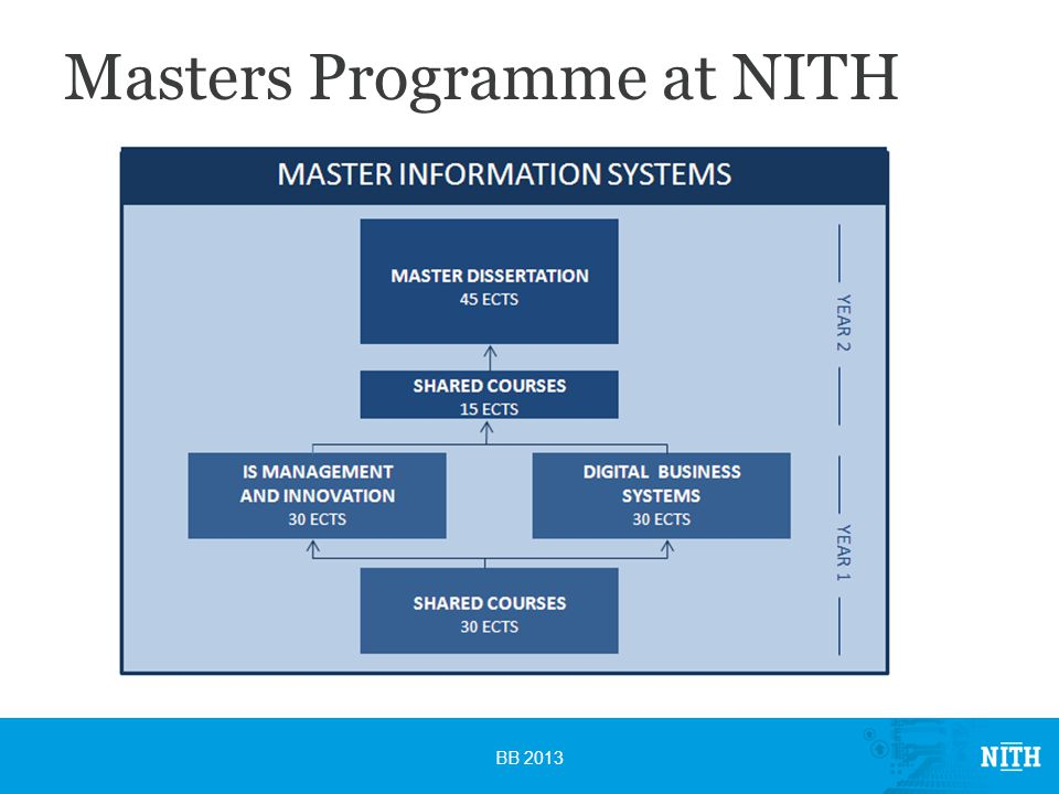 Masters Programme at NITH BB 2013