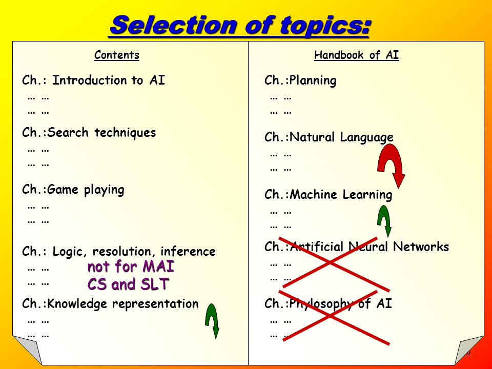 """28 Choice of the material.  Few books are really adequate:  E. Rich ( """"Artificial Intelligence''):  good for some parts (search, introduction, know"""