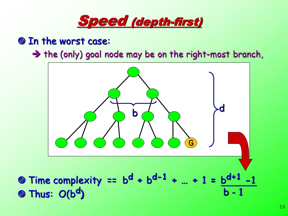 16 Speed (depth-first)  In the worst case:  the (only) goal node may be on the right-most branch, G d b  Time complexity == b d + b d-1 + … + 1 = b d+1 -1  Thus: O(b d ) b - 1