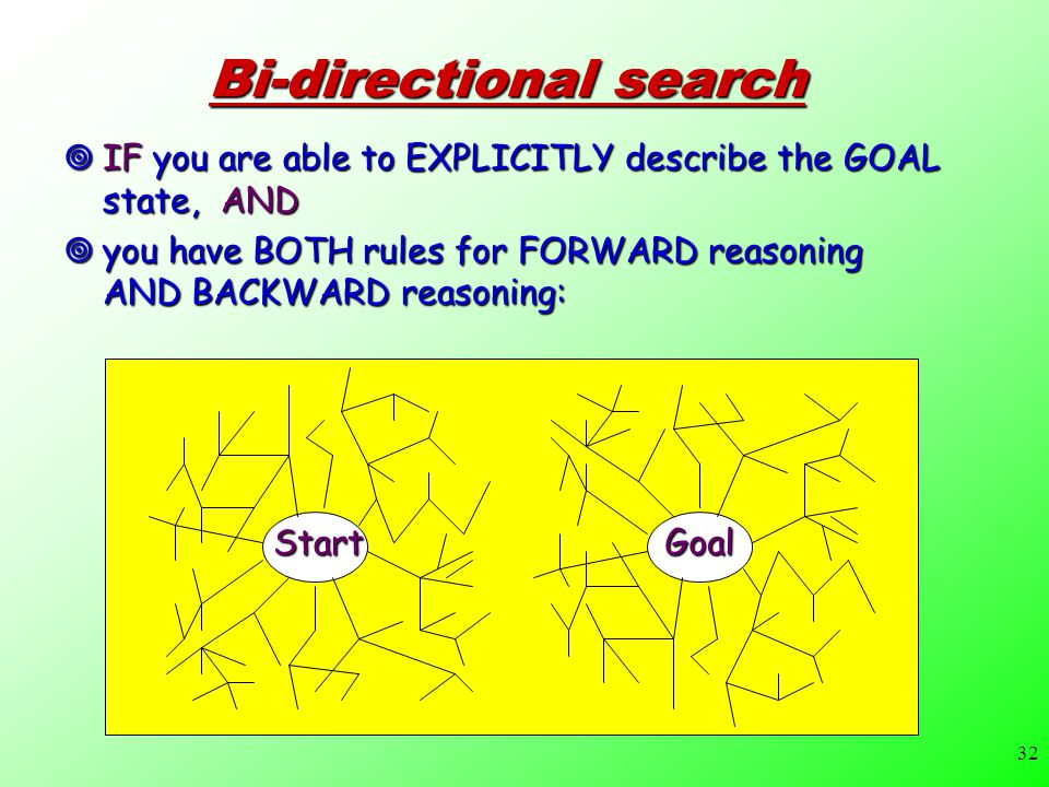 32 Bi-directional search  IF you are able to EXPLICITLY describe the GOAL state, AND  you have BOTH rules for FORWARD reasoning AND BACKWARD reasoning: GoalStart
