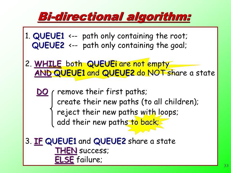 33 Bi-directional algorithm: 1.