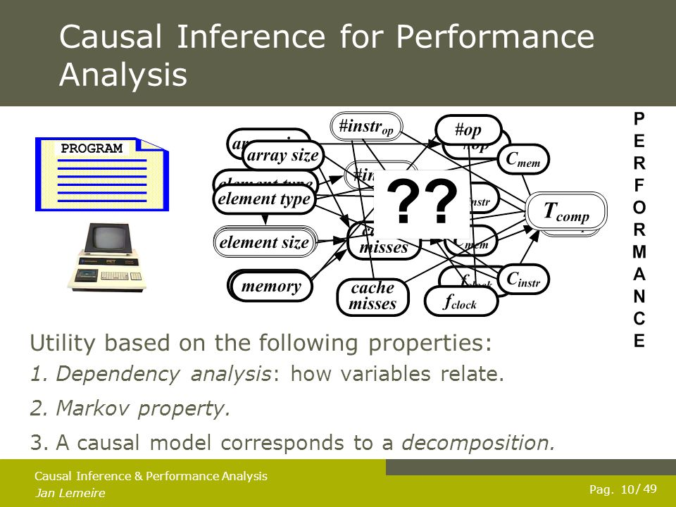 Pag. Jan Lemeire / 49 10 Causal Inference & Performance Analysis Causal Inference for Performance Analysis Utility based on the following properties: