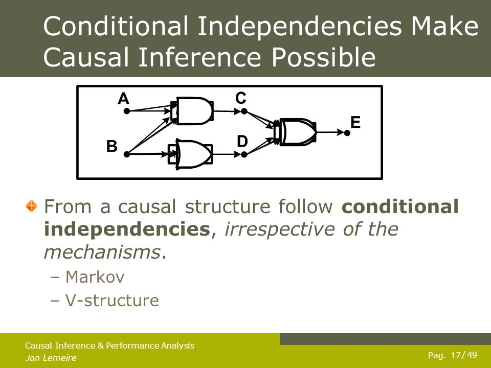 Pag. Jan Lemeire / 49 17 Causal Inference & Performance Analysis Conditional Independencies Make Causal Inference Possible From a causal structure fol