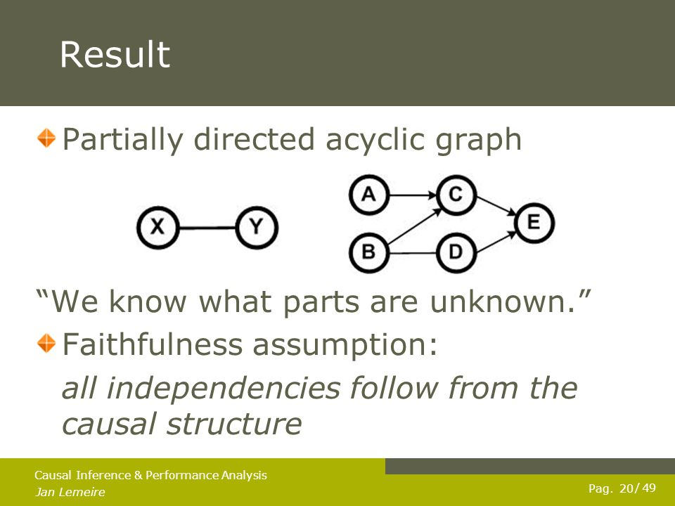 """Pag. Jan Lemeire / 49 20 Causal Inference & Performance Analysis Result Partially directed acyclic graph """"We know what parts are unknown."""" Faithfulnes"""