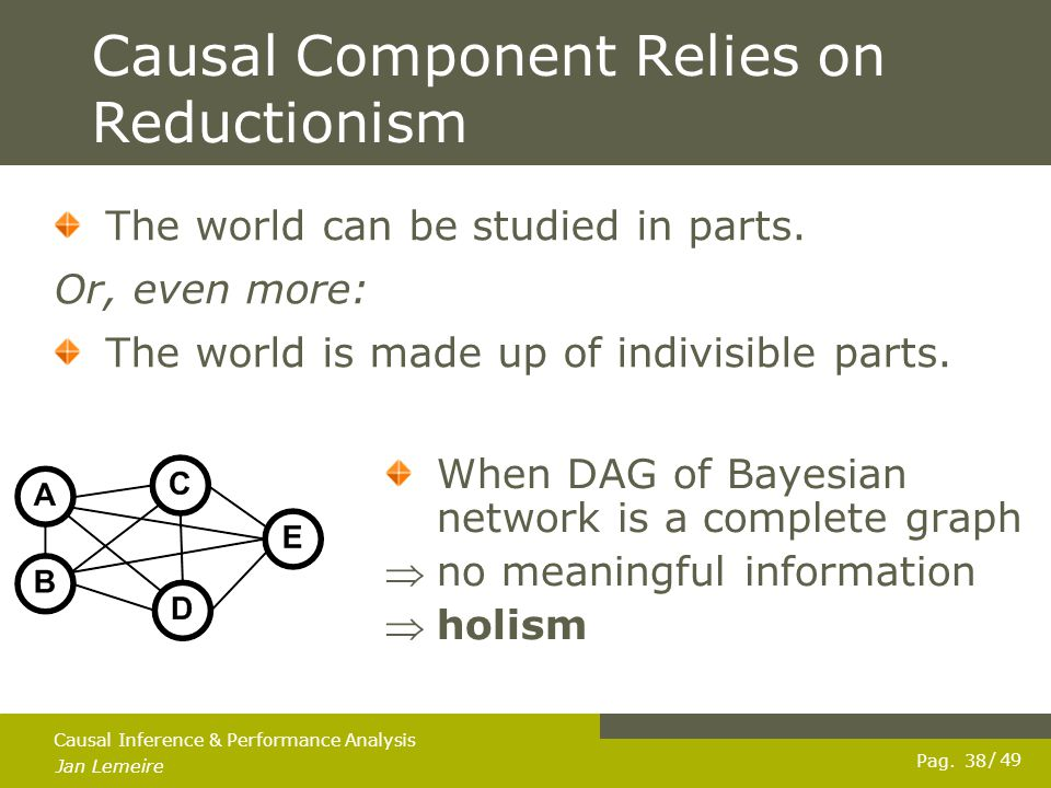 Pag. Jan Lemeire / 49 38 Causal Inference & Performance Analysis Causal Component Relies on Reductionism When DAG of Bayesian network is a complete gr