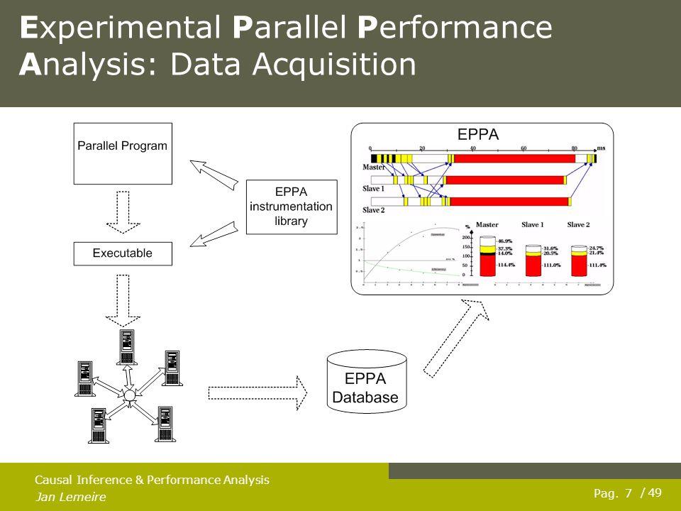 Pag. Jan Lemeire / 49 8 Causal Inference & Performance Analysis EPDA: Multivariate Analysis