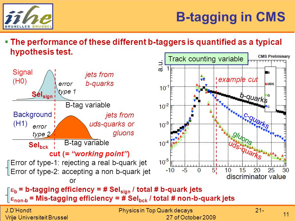 J.D'Hondt Vrije Universiteit Brussel Physics in Top Quark decays 21- 27 of October 2009 11 B-tagging in CMS  The performance of these different b-taggers is quantified as a typical hypothesis test.