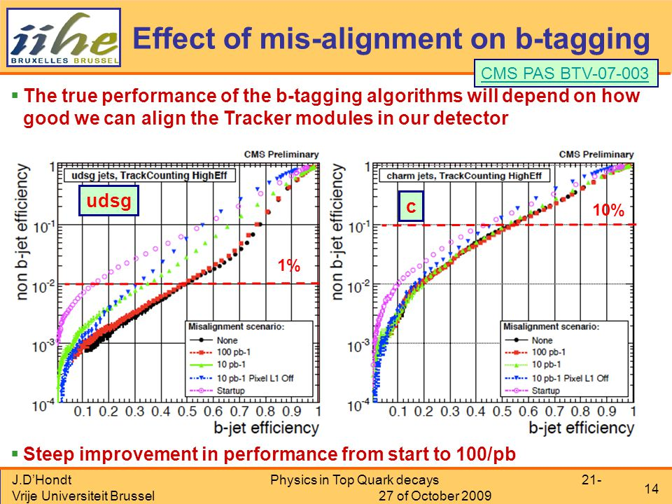 J.D'Hondt Vrije Universiteit Brussel Physics in Top Quark decays 21- 27 of October 2009 14 Effect of mis-alignment on b-tagging  The true performance of the b-tagging algorithms will depend on how good we can align the Tracker modules in our detector  Steep improvement in performance from start to 100/pb CMS PAS BTV-07-003 udsg c 1% 10%
