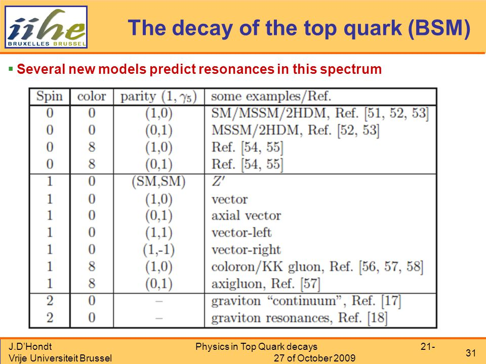 J.D'Hondt Vrije Universiteit Brussel Physics in Top Quark decays 21- 27 of October 2009 31 The decay of the top quark (BSM)  Several new models predict resonances in this spectrum