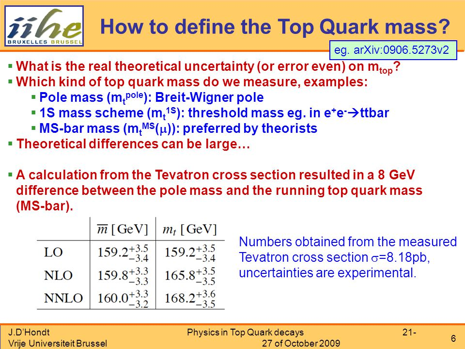 J.D'Hondt Vrije Universiteit Brussel Physics in Top Quark decays 21- 27 of October 2009 6 How to define the Top Quark mass.