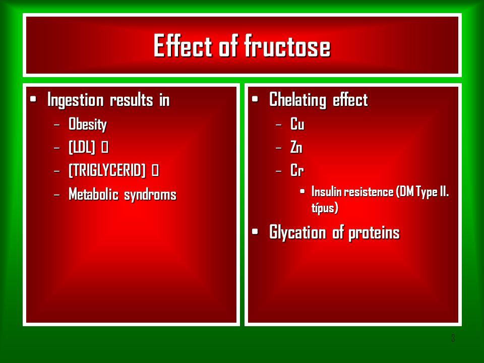 14 Deficiency of Fructose-1-phosphate aldolase (Fructose intolerance) Hereditery fructose intolerance (HFI) Hereditery fructose intolerance (HFI) fruktosemy fruktosemy Deficiency of fructose 1,6- bisphosphate aldolase B Deficiency of fructose 1,6- bisphosphate aldolase B Def, of aldolase B Def, of aldolase B vomiting hypoglycaemia Cachexy hepatomegaly jaundice coagulopathy Metabolic acidosis Coma renal Fanconi syndrome