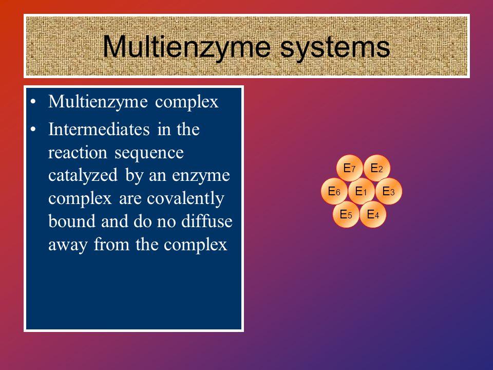 Multienzyme systems A soluble or dissociated multienzyme system with diffusing intermediates A, B, C E1E1 E2E2 E3E3 E4E4 SABCP