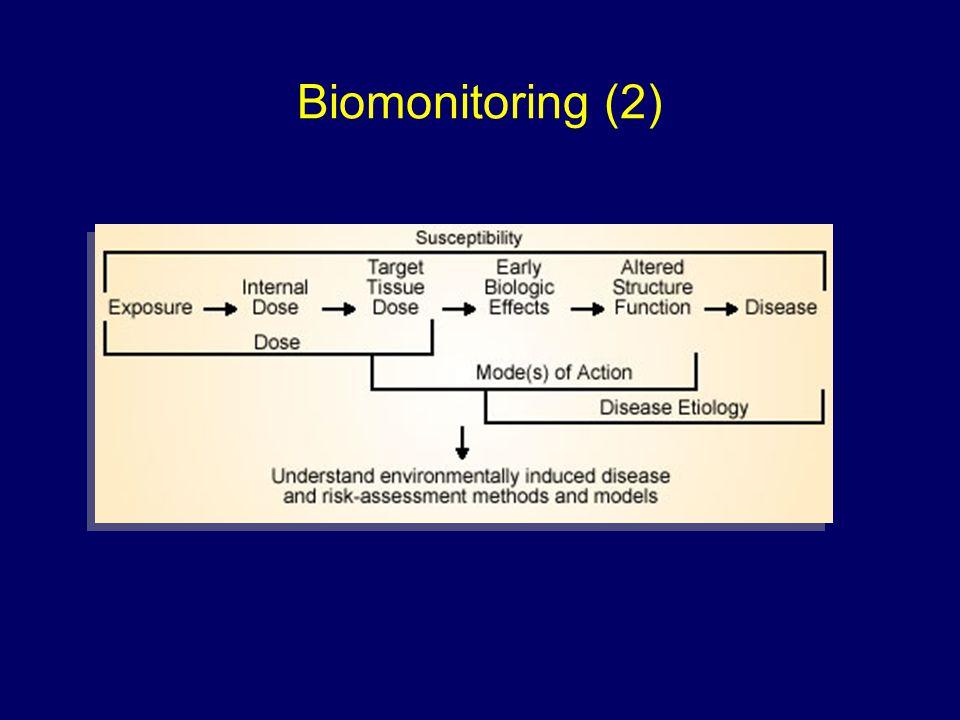 Biomonitoring (2)
