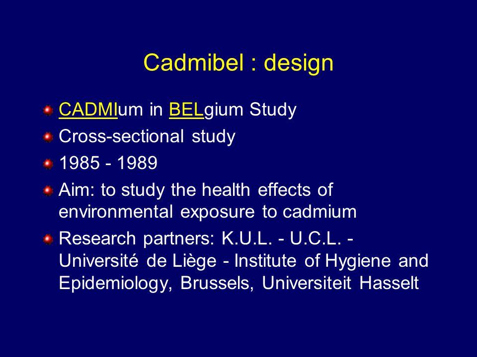 Cadmium and bone : prospective analysis Staessen et al.