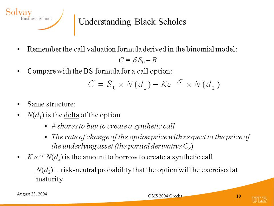 August 23, 2004 OMS 2004 Greeks |10 Understanding Black Scholes Remember the call valuation formula derived in the binomial model: C =  S 0 – B Compare with the BS formula for a call option: Same structure: N(d 1 ) is the delta of the option # shares to buy to create a synthetic call The rate of change of the option price with respect to the price of the underlying asset (the partial derivative C S ) K e -rT N(d 2 ) is the amount to borrow to create a synthetic call N(d 2 ) = risk-neutral probability that the option will be exercised at maturity