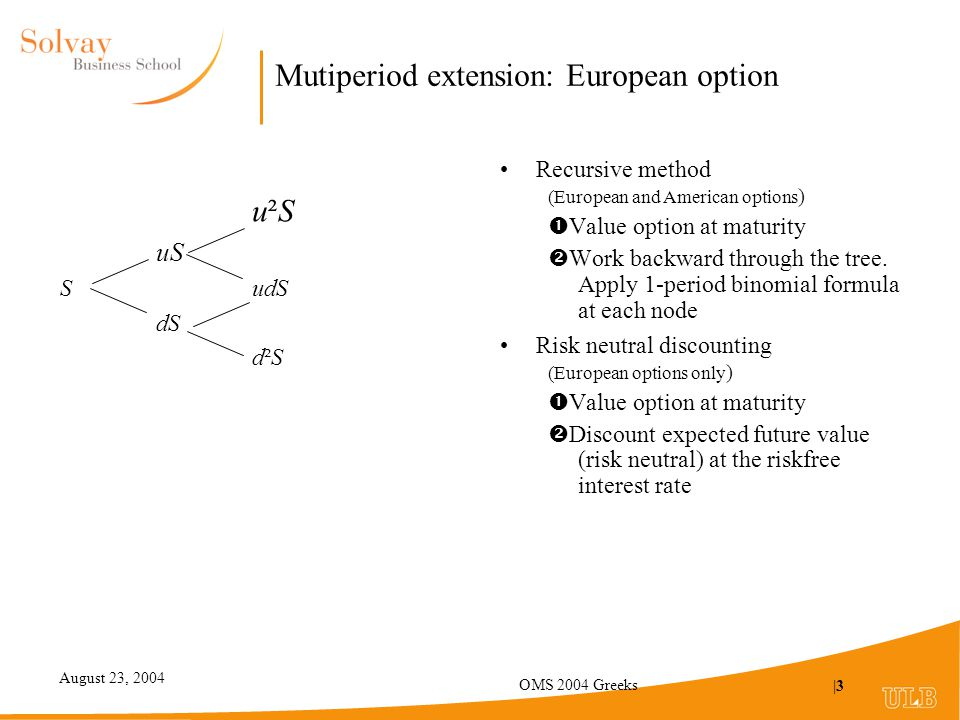 August 23, 2004 OMS 2004 Greeks |3 Mutiperiod extension: European option u²S uS SudS dS d²S Recursive method (European and American options )  Value option at maturity  Work backward through the tree.