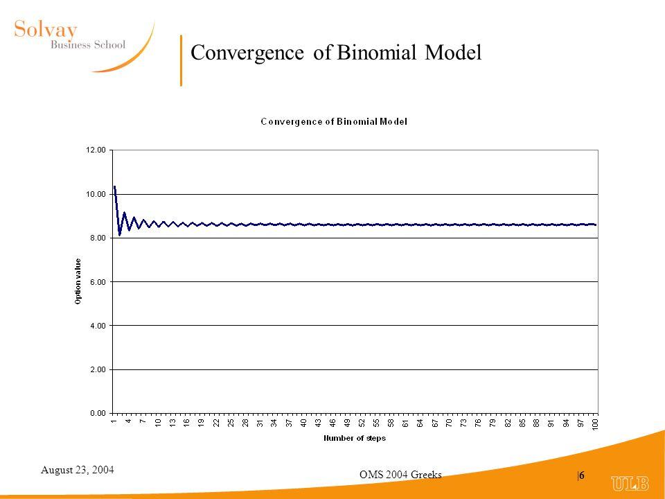 August 23, 2004 OMS 2004 Greeks |6 Convergence of Binomial Model