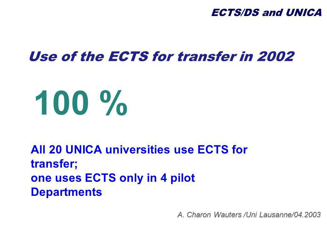 A. Charon Wauters /Uni Lausanne/04.2003 Use of the ECTS for transfer in 2002 100 % All 20 UNICA universities use ECTS for transfer; one uses ECTS only