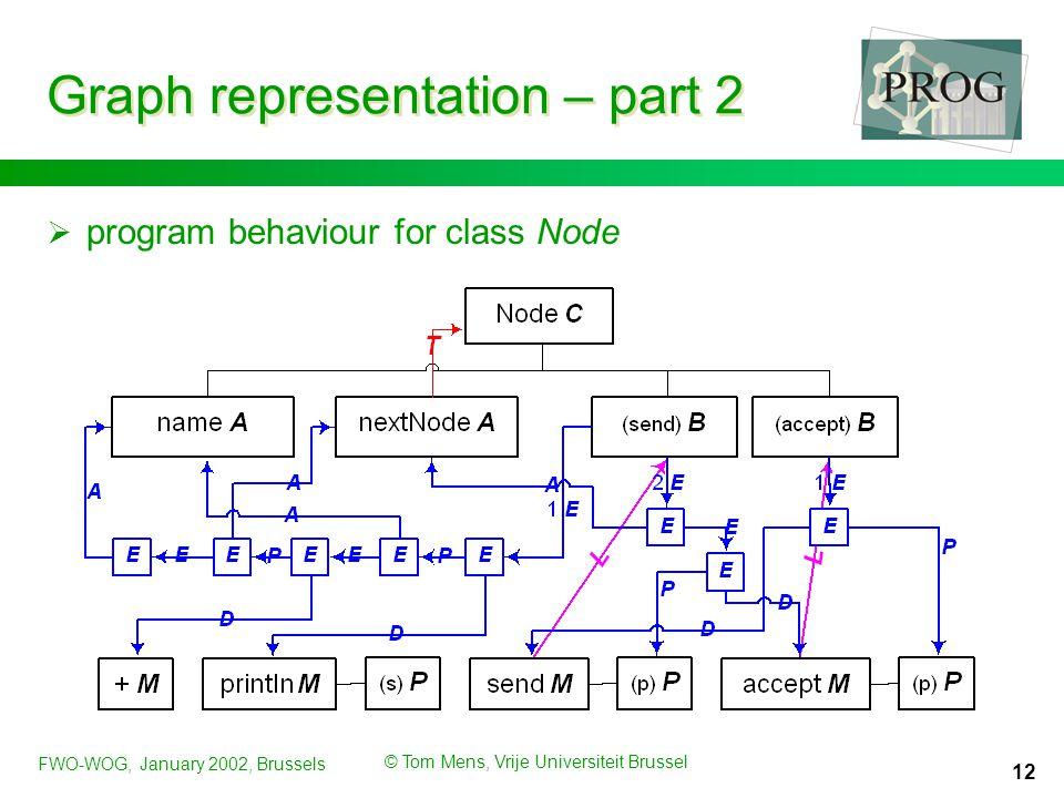 FWO-WOG, January 2002, Brussels © Tom Mens, Vrije Universiteit Brussel 12 Graph representation – part 2  program behaviour for class Node