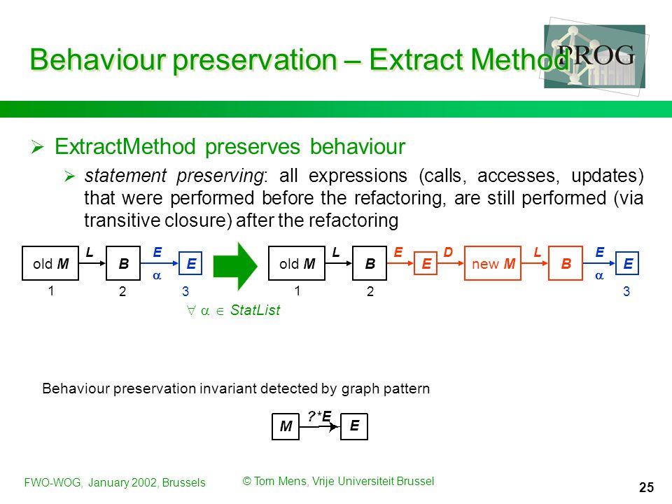 FWO-WOG, January 2002, Brussels © Tom Mens, Vrije Universiteit Brussel 25 Behaviour preservation – Extract Method  ExtractMethod preserves behaviour