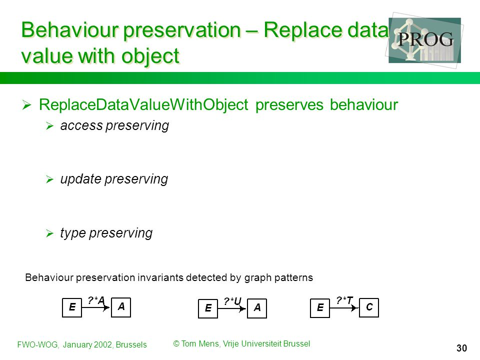 FWO-WOG, January 2002, Brussels © Tom Mens, Vrije Universiteit Brussel 30 Behaviour preservation – Replace data value with object  ReplaceDataValueWithObject preserves behaviour  access preserving  update preserving  type preserving Behaviour preservation invariants detected by graph patterns