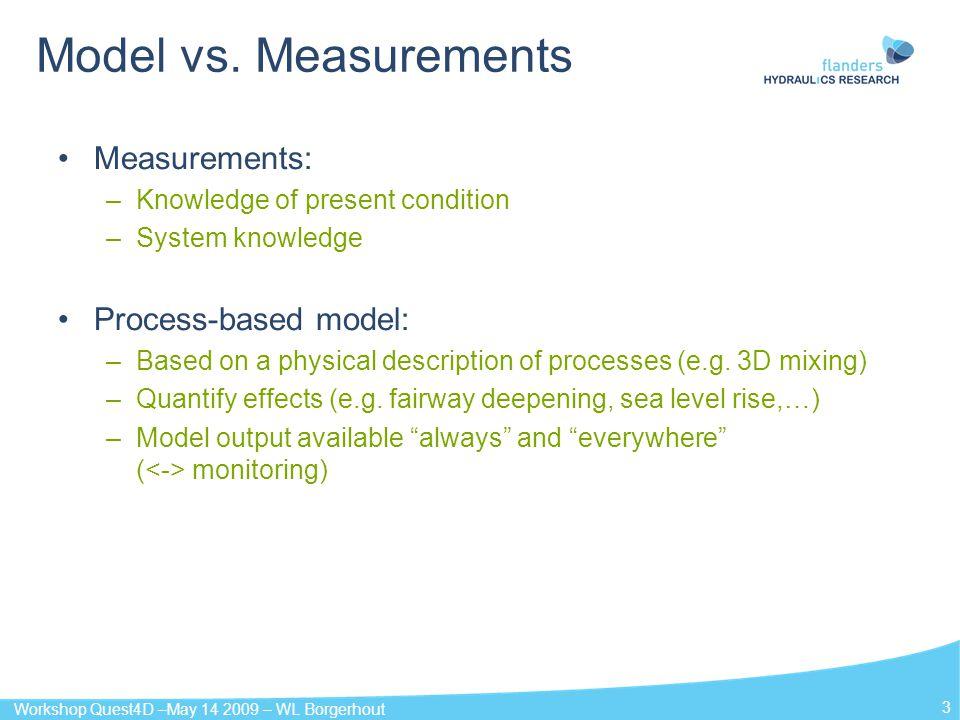 Workshop Quest4D –May 14 2009 – WL Borgerhout 3 Model vs. Measurements Measurements: –Knowledge of present condition –System knowledge Process-based m