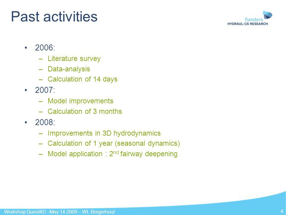 Workshop Quest4D –May 14 2009 – WL Borgerhout 4 Past activities 2006: –Literature survey –Data-analysis –Calculation of 14 days 2007: –Model improveme