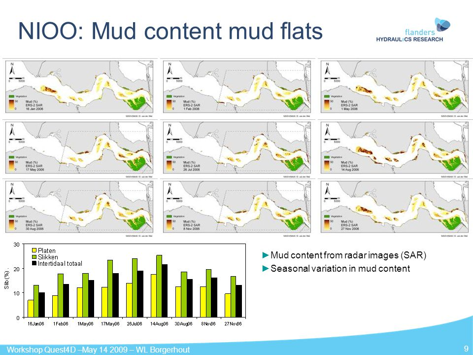 Workshop Quest4D –May 14 2009 – WL Borgerhout 9 NIOO: Mud content mud flats ►Mud content from radar images (SAR) ►Seasonal variation in mud content