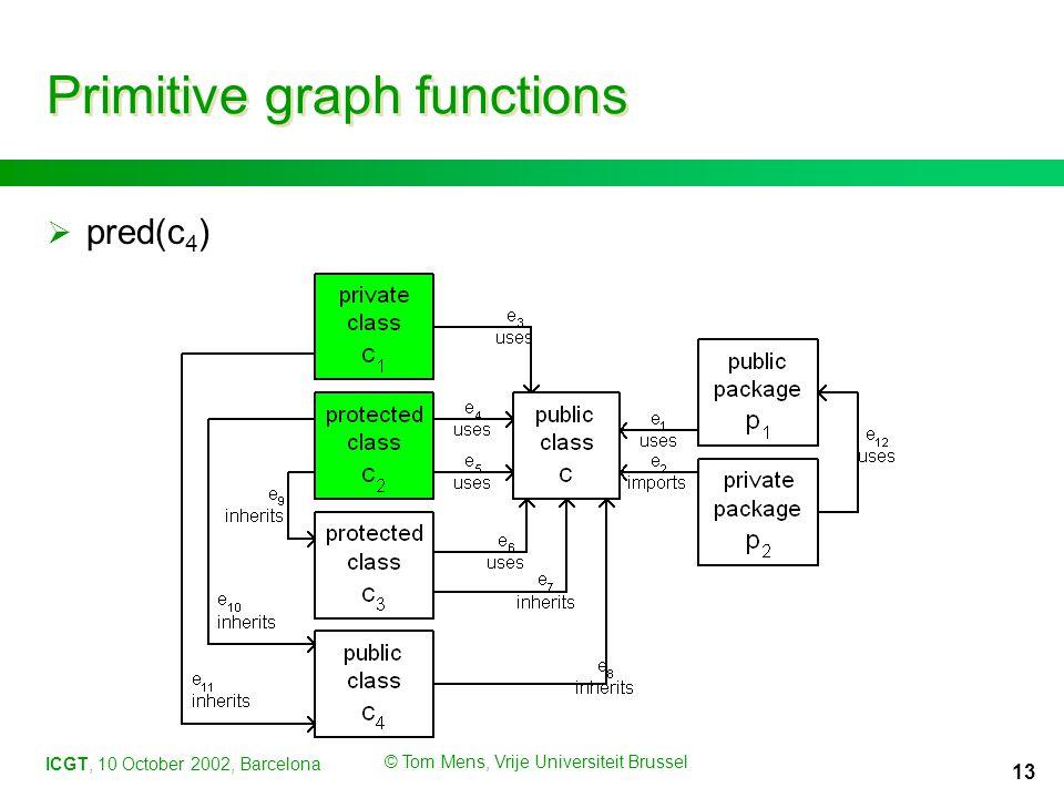 ICGT, 10 October 2002, Barcelona © Tom Mens, Vrije Universiteit Brussel 13 Primitive graph functions  pred(c 4 )