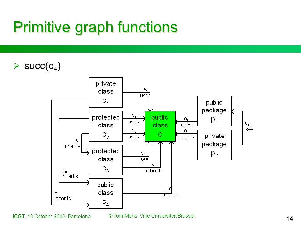 ICGT, 10 October 2002, Barcelona © Tom Mens, Vrije Universiteit Brussel 14 Primitive graph functions  succ(c 4 )