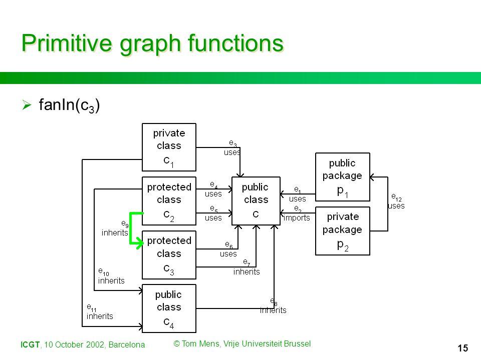ICGT, 10 October 2002, Barcelona © Tom Mens, Vrije Universiteit Brussel 15 Primitive graph functions  fanIn(c 3 )