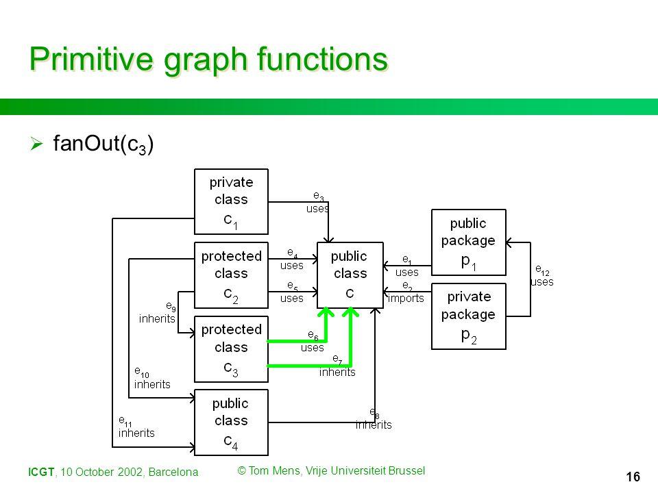 ICGT, 10 October 2002, Barcelona © Tom Mens, Vrije Universiteit Brussel 16 Primitive graph functions  fanOut(c 3 )
