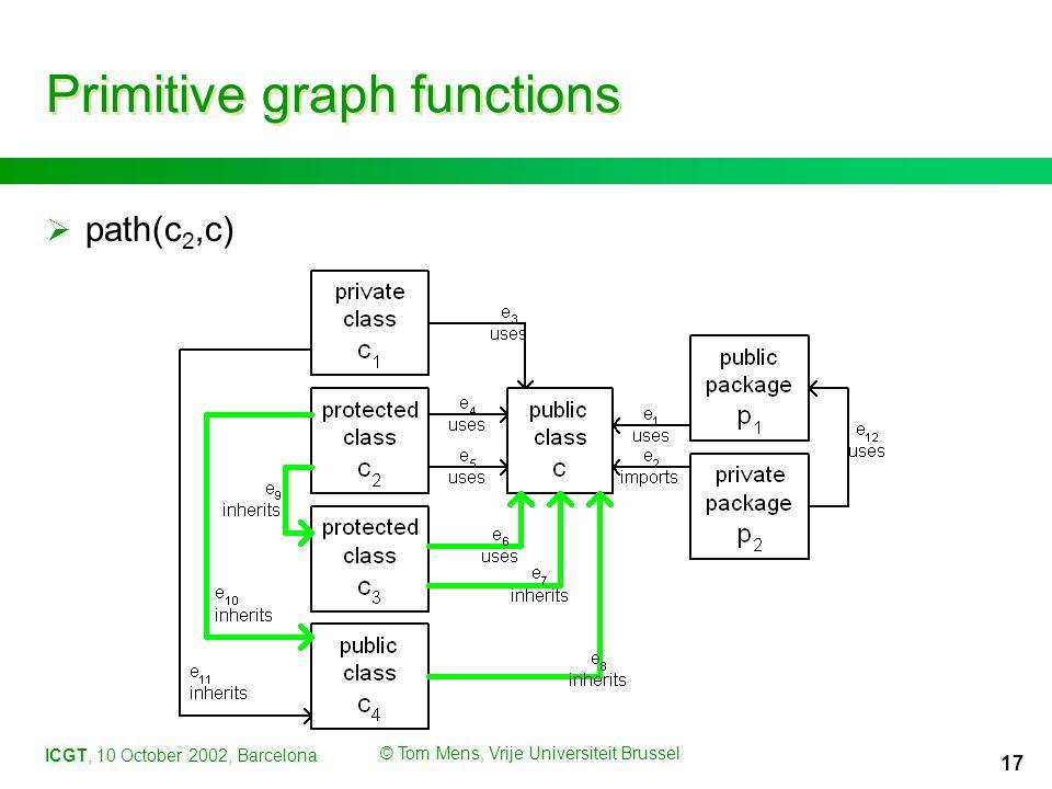 ICGT, 10 October 2002, Barcelona © Tom Mens, Vrije Universiteit Brussel 17 Primitive graph functions  path(c 2,c)
