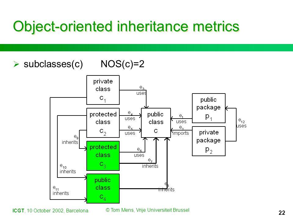 ICGT, 10 October 2002, Barcelona © Tom Mens, Vrije Universiteit Brussel 22 Object-oriented inheritance metrics  subclasses(c)NOS(c)=2