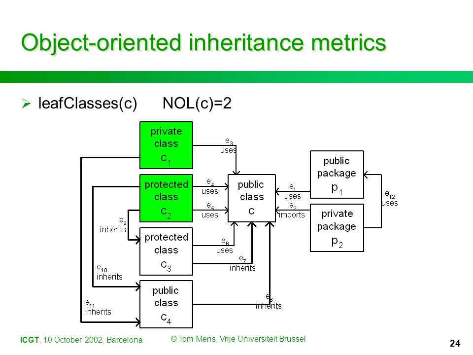 ICGT, 10 October 2002, Barcelona © Tom Mens, Vrije Universiteit Brussel 24 Object-oriented inheritance metrics  leafClasses(c)NOL(c)=2