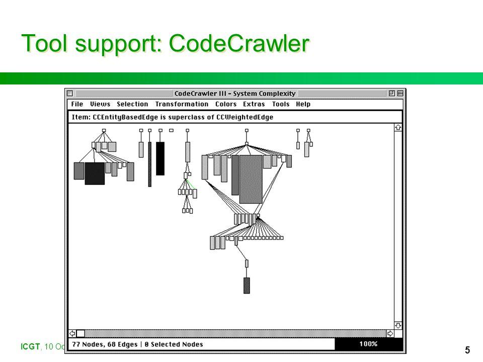 ICGT, 10 October 2002, Barcelona © Tom Mens, Vrije Universiteit Brussel 5 Tool support: CodeCrawler