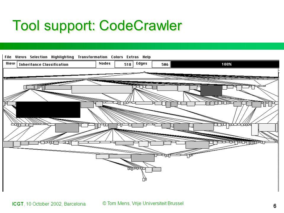 ICGT, 10 October 2002, Barcelona © Tom Mens, Vrije Universiteit Brussel 6 Tool support: CodeCrawler