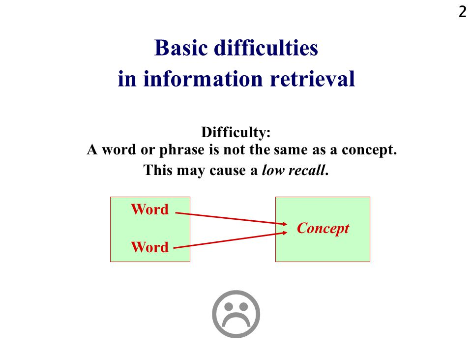 2 Basic difficulties in information retrieval Difficulty: A word or phrase is not the same as a concept.