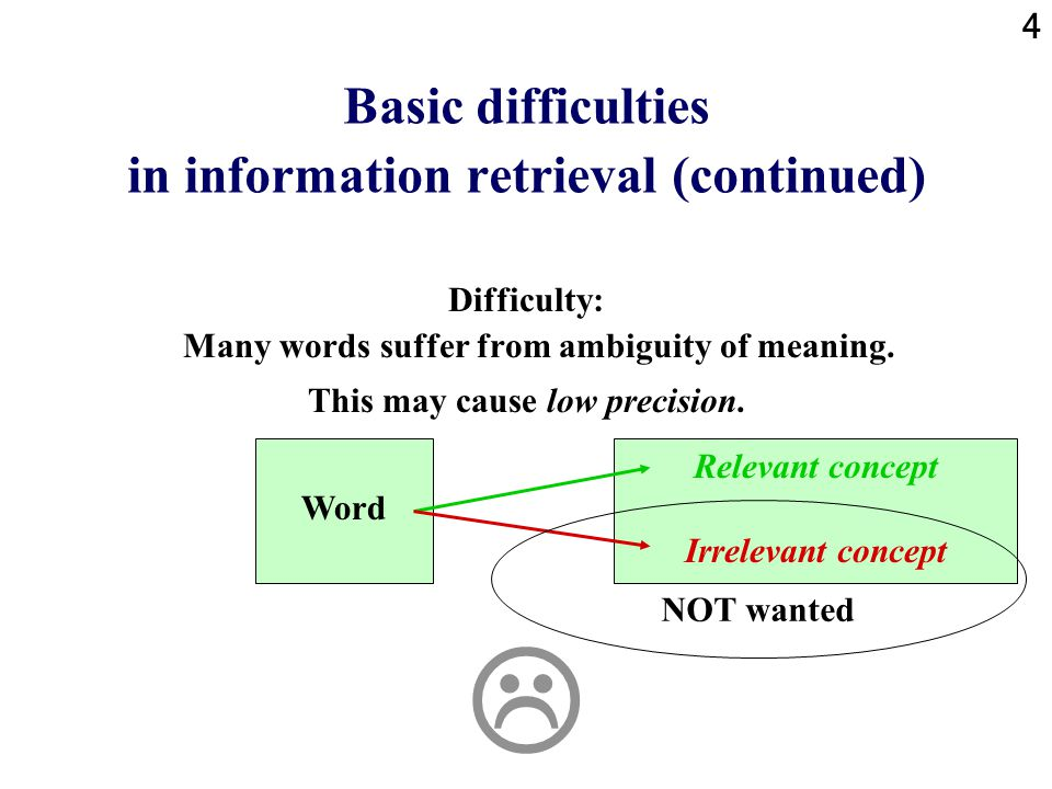 4 Basic difficulties in information retrieval (continued) Difficulty: Many words suffer from ambiguity of meaning.