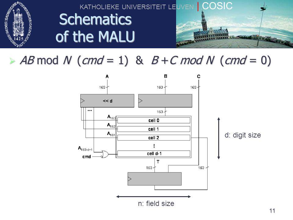 KATHOLIEKE UNIVERSITEIT LEUVEN   COSIC 11  AB mod N (cmd = 1) & B +C mod N (cmd = 0) Schematics of the MALU d: digit size n: field size