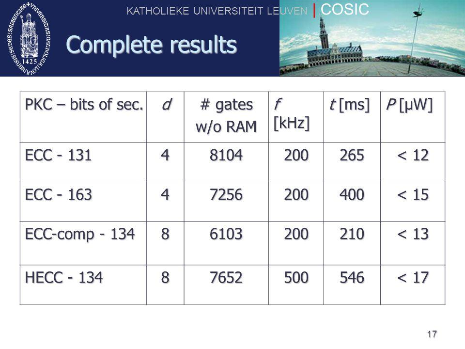 KATHOLIEKE UNIVERSITEIT LEUVEN   COSIC 17 Complete results PKC – bits of sec.