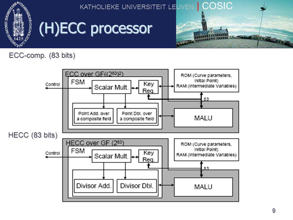 KATHOLIEKE UNIVERSITEIT LEUVEN   COSIC 9 (H)ECC processor HECC (83 bits) ECC-comp. (83 bits)