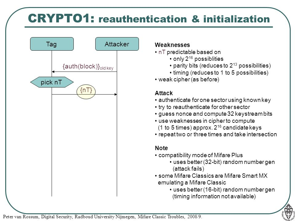 Peter van Rossum, Digital Security, Radboud University Nijmegen, Mifare Classic Troubles, 2008/9. CRYPTO1: reauthentication & initialization TagAttack