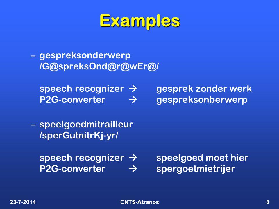 23-7-2014CNTS-Atranos8 Examples –gespreksonderwerp /G@spreksOnd@r@wEr@/ speech recognizer  gesprek zonder werk P2G-converter  gespreksonberwerp –speelgoedmitrailleur /sperGutnitrKj-yr/ speech recognizer  speelgoed moet hier P2G-converter  spergoetmietrijer
