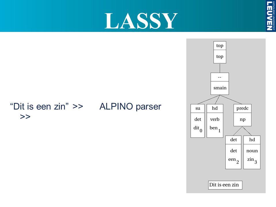 LASSY Dit is een zin >> ALPINO parser >>